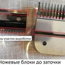 Saç kəsən və qrummer maşınlarının bıçaq bloklarının peşəkar